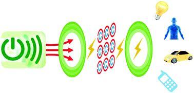 A Review of Wireless Power Transmission Via Solar Power